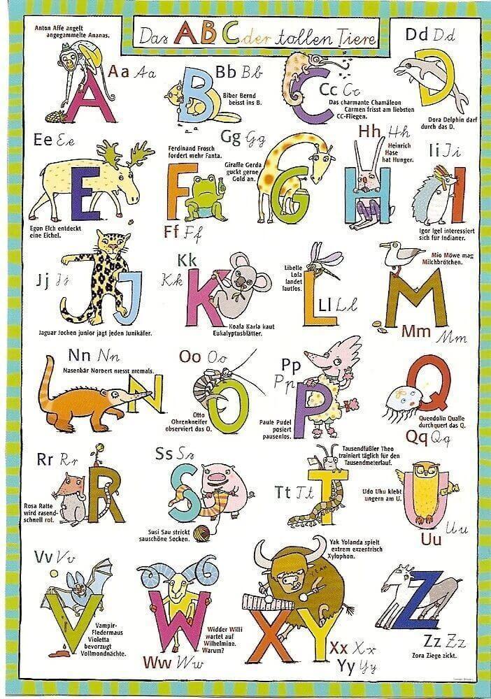 Kinderposter abc der tiere im kinderpostershop f r kinderzimmer deko - Kinderzimmer franzosisch ...