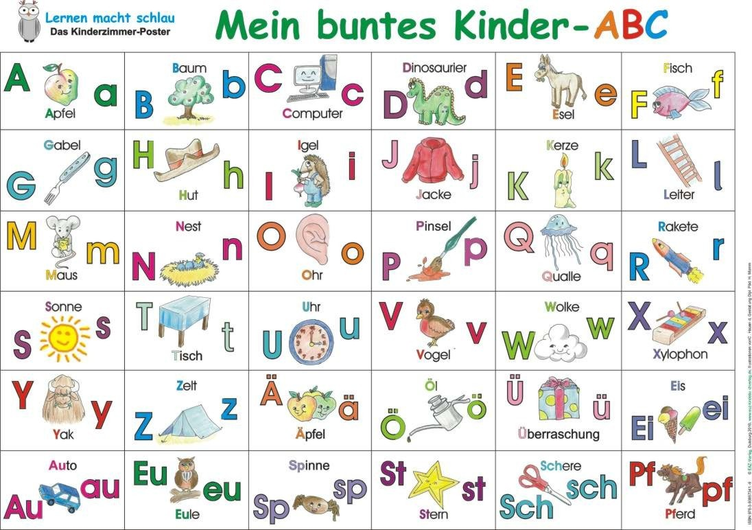 mein buntes kinder abc poster zum lernen im kinderpostershop kaufen. Black Bedroom Furniture Sets. Home Design Ideas