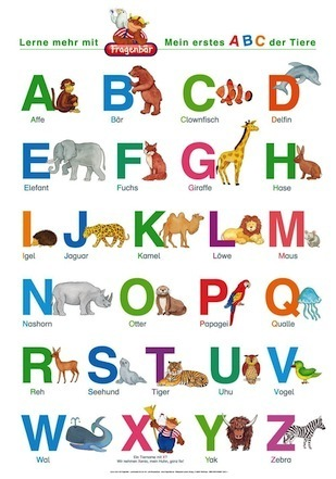 das abc poster mit deutschem alphabet im kinderpostershop. Black Bedroom Furniture Sets. Home Design Ideas