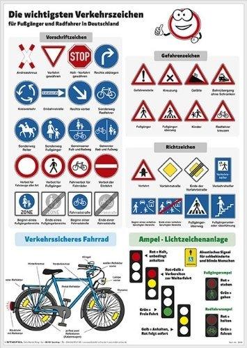 Wichtigste Verkehrsschilder