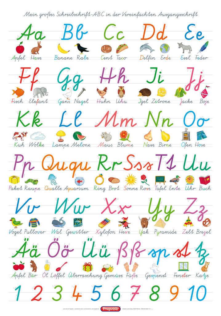 vereinfachte ausgangsschrift schreibschrift poster