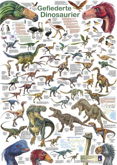 Dinos on Preschool Summer Book