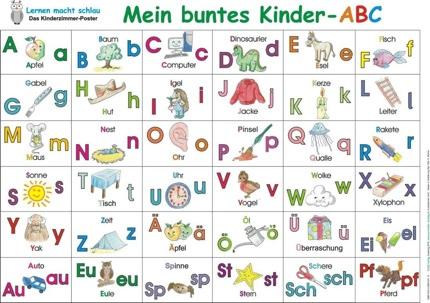Das Abc Poster Mit Deutschem Alphabet Im Kinderpostershop