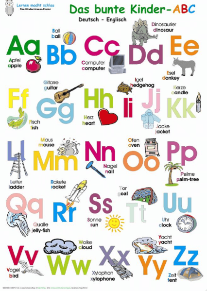 the abc german english poster in kinderpostershop
