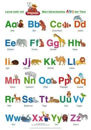 Das ABC | Poster mit deutschem Alphabet im Kinderpostershop