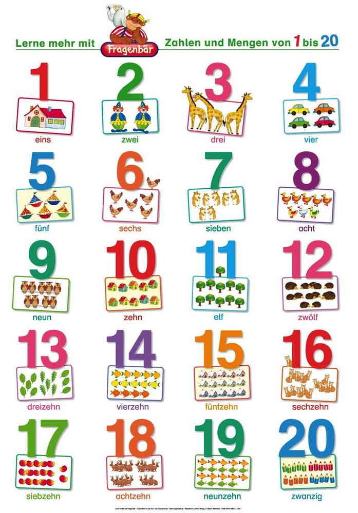 Fantastisch Zahlen Einer Tabelle Für Den Kindergarten Zählen ...