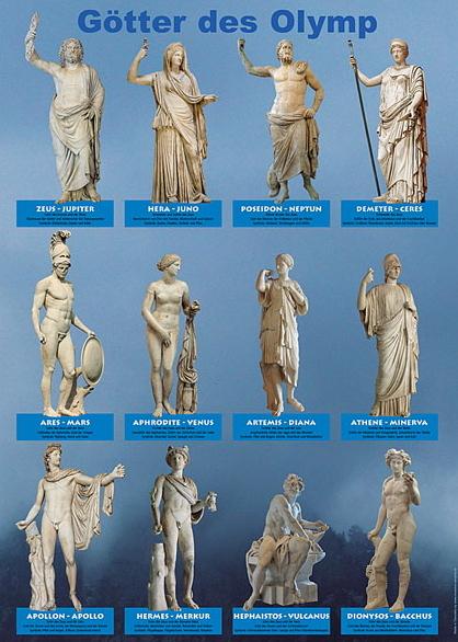 Götter des olymps geschichte