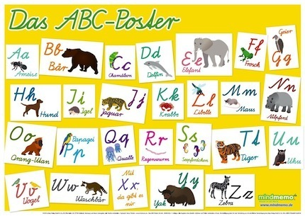 ABC-Poster in German