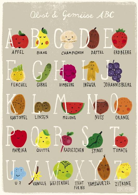 Etwas Neues genug Obst und Gemüse ABC für Deko Home im Kinderpostershop bestellen &AO_81